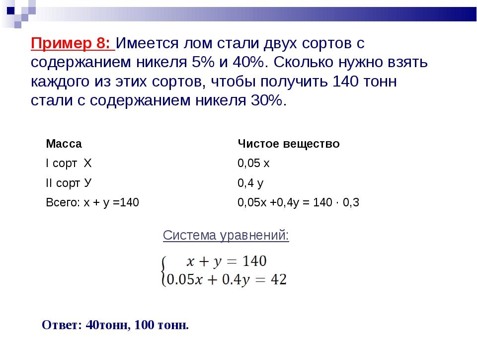 Система уравнений: Ответ: 40тонн, 100 тонн. Пример 8: Имеется лом стали двух...