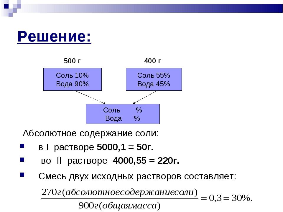 Абсолютное содержание соли: в I растворе 500٠0,1 = 50г. во II растворе 400٠0...