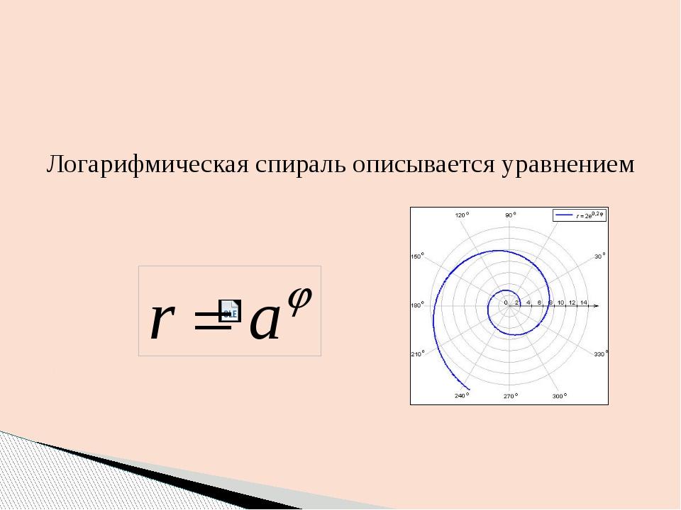 Логарифмическая спираль описывается уравнением