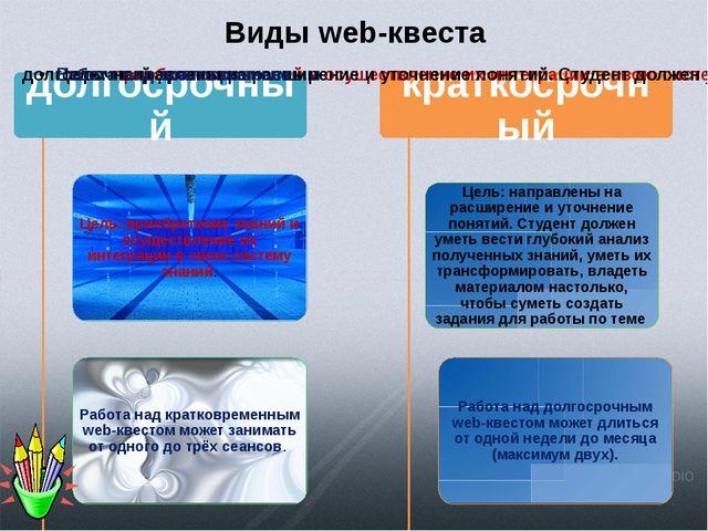 Виды web-квеста