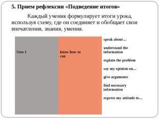 5. Прием рефлексии «Подведение итогов» Каждый ученик формулирует итоги урок