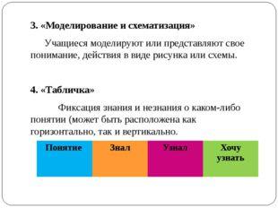 3. «Моделирование и схематизация» Учащиеся моделируют или представляют свое