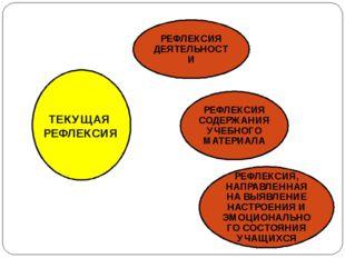 ТЕКУЩАЯ РЕФЛЕКСИЯ