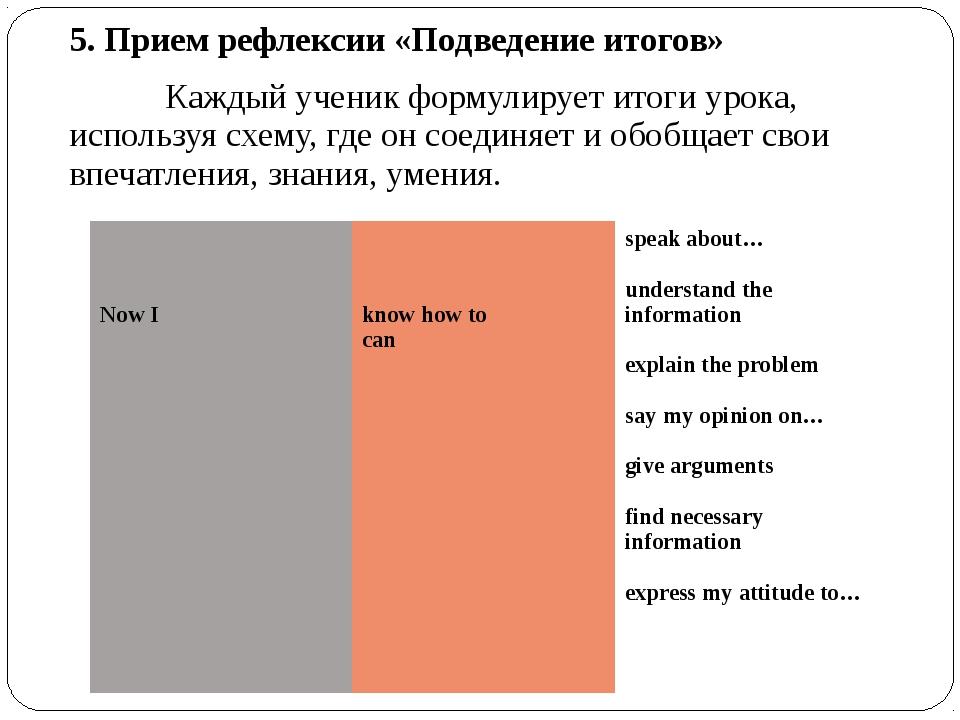 5. Прием рефлексии «Подведение итогов» Каждый ученик формулирует итоги урок...