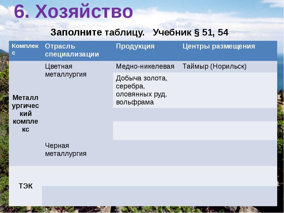 6. Хозяйство Заполните таблицу. Учебник § 51, 54 Комплекс Отрасль специализац...