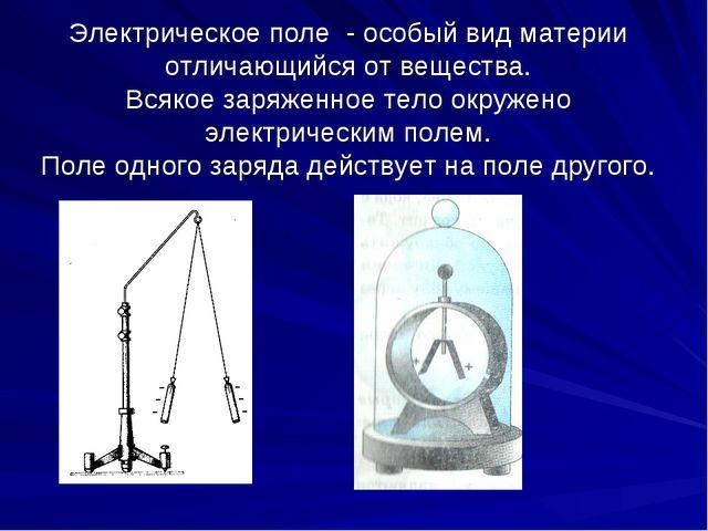 Электрическое поле - особый вид материи отличающийся от вещества. Всякое заря...