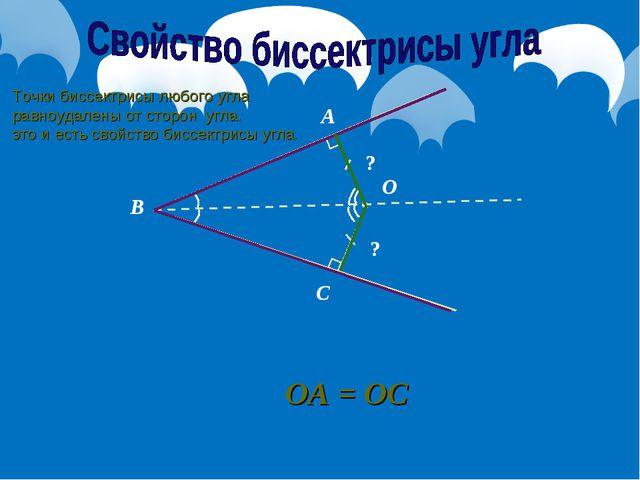 С В А О ? ? ОА = ОС Точки биссектрисы любого угла равноудалены от сторон угла...