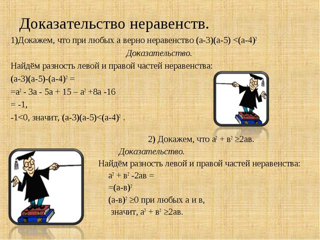 Доказательство неравенств. 1)Докажем, что при любых а верно неравенство (а-3)...