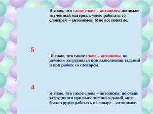 5 Я знаю, чтотакое слова – антонимы, понимаю изученный материал, умею работа
