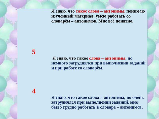 5 Я знаю, чтотакое слова – антонимы, понимаю изученный материал, умею работа...