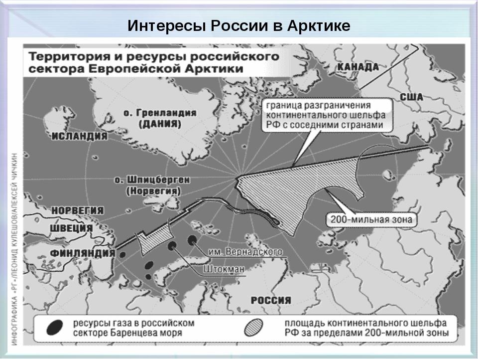 Интересы России в Арктике