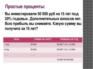Простые проценты: Вы инвестировали 50 000 руб на 15 лет под 20% годовых. Допо