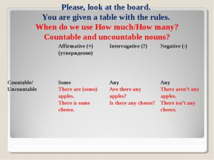 Please, look at the board. You are given a table with the rules. When do we