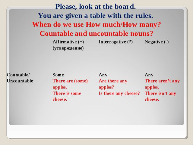 Please, look at the board. You are given a table with the rules. When do we...
