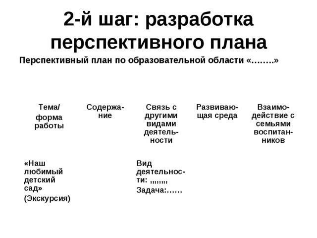 2-й шаг: разработка перспективного плана Перспективный план по образовательно...