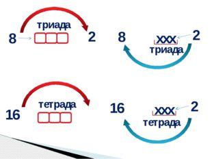 371 16 23 3 16 7 7 3 1 1 Перевод из десятичной системы счисления в шестнадцат