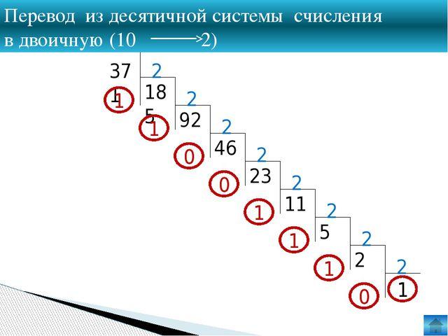 371 8 46 3 8 6 6 3 5 5 Перевод из десятичной системы счисления в восьмеричную...