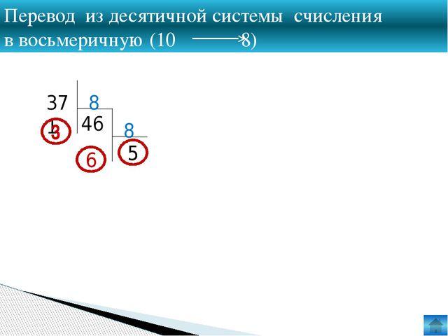 17316= 0 1*16 + 7*16 + 3*16 1 2 3 112 256 371 Перевод из шестнадцатеричной си...