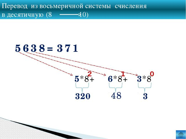 5638= 0 5*8+ 6*8+ 3*8 1 2 3 48 320 371 Перевод из восьмеричной системы счисле...