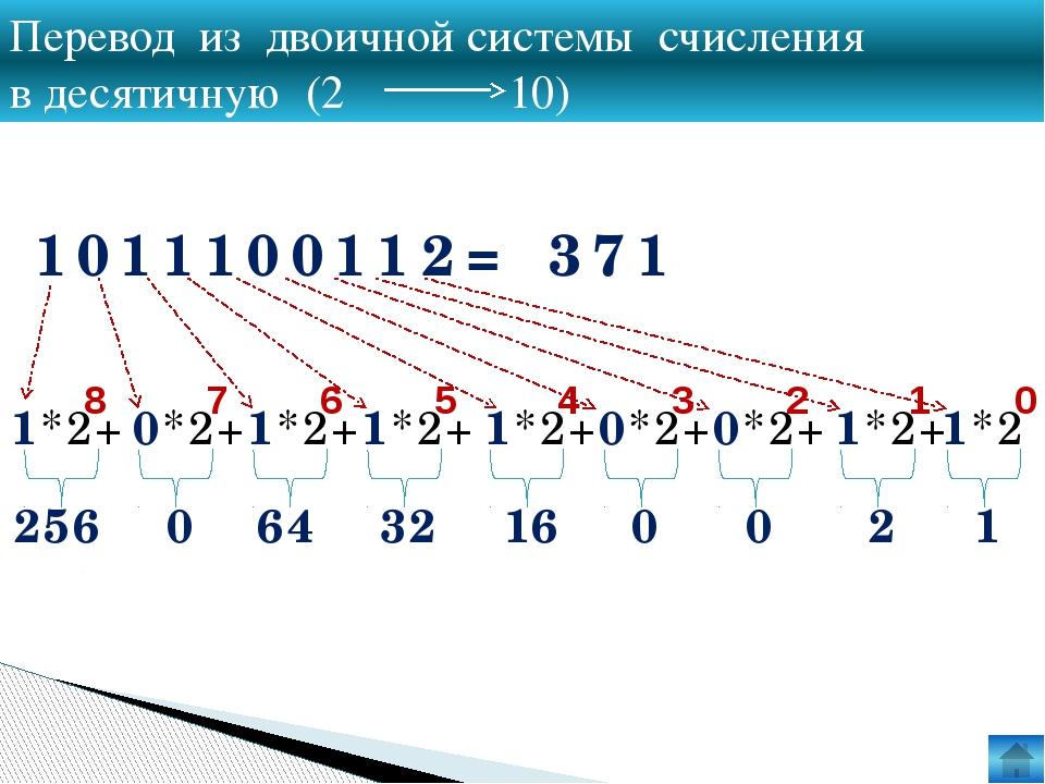 1011100112= 1*2+ 0 0*2+ 1*2+ 1*2+ 1*2+ 0*2+ 0*2+ 1*2+ 1*2 1 2 3 4 5 6 7 8 1 2...