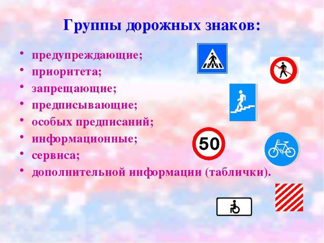 Группы дорожных знаков: предупреждающие; приоритета; запрещающие; предписываю...