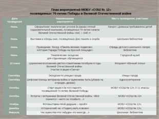 План мероприятий МОБУ «СОШ № 12» посвященных 70-летию Победы в Великой Отечес