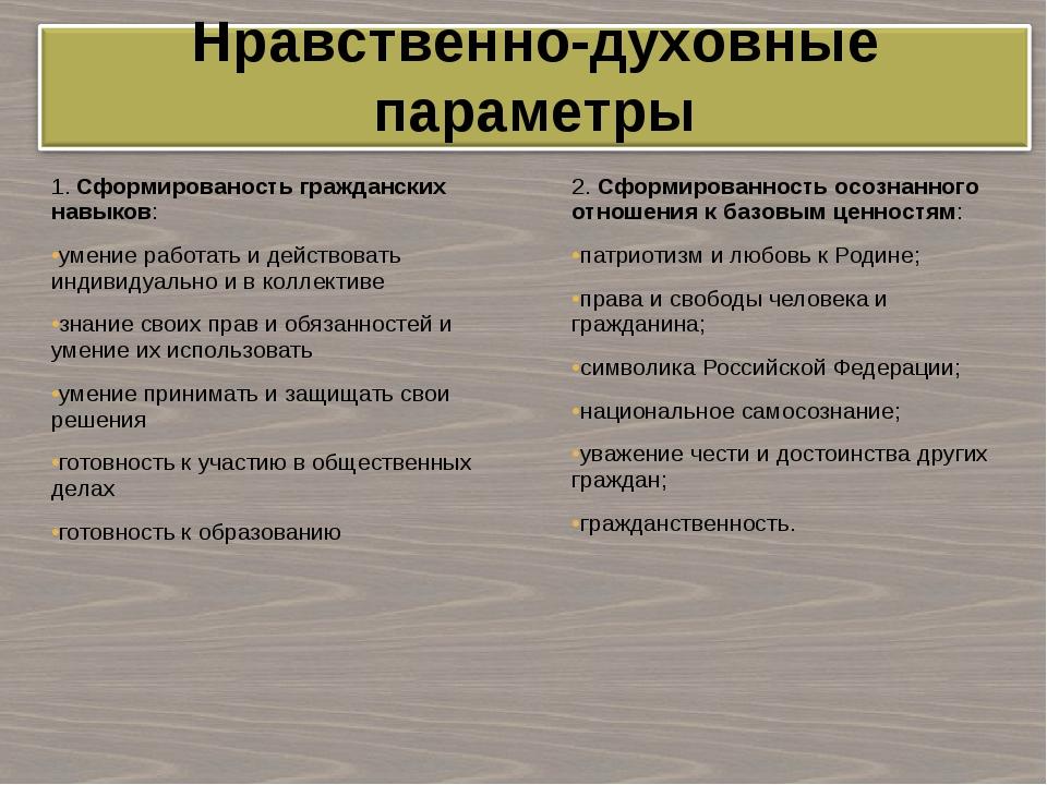 2. Сформированность осознанного отношения к базовым ценностям: патриотизм и л...