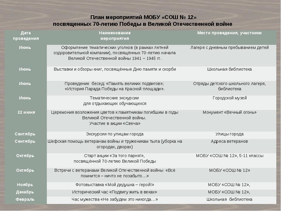 План мероприятий МОБУ «СОШ № 12» посвященных 70-летию Победы в Великой Отечес...