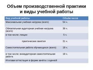 Объем производственной практики и виды учебной работы Вид учебной работы Объё