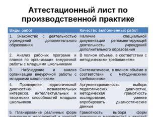 Аттестационный лист по производственной практике Виды работ Качество выполнен