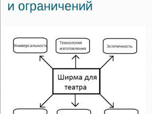 3. Выявление основных параметров и ограничений