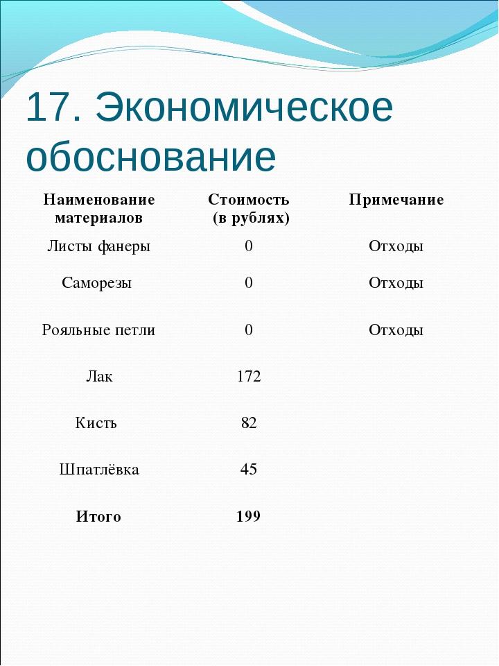 17. Экономическое обоснование Наименование материаловСтоимость (в рублях)Пр...