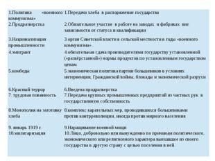 1.Политика «военного коммунизма» 1.Передача хлеба в распоряжение государства