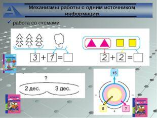 работа со схемами Механизмы работы с одним источником информации