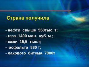 Страна получила - нефти свыше 550тыс. т; - газа 1400 млн. куб. м ; - сажи 15