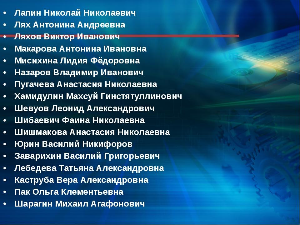 Лапин Николай Николаевич Лях Антонина Андреевна Ляхов Виктор Иванович Макаров...