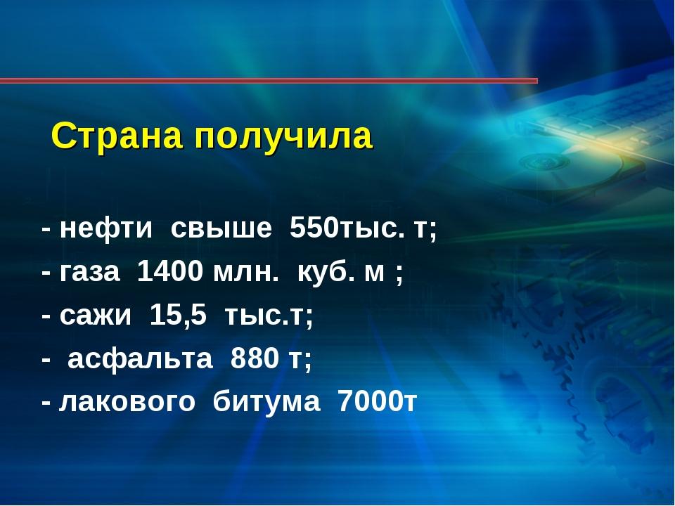Страна получила - нефти свыше 550тыс. т; - газа 1400 млн. куб. м ; - сажи 15...