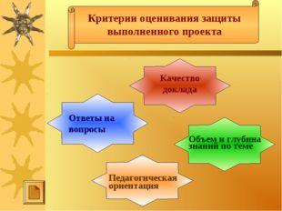 Критерии оценивания защиты выполненного проекта Качество доклада Объем и глуб