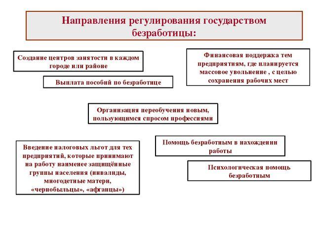 Направления регулирования государством безработицы: Создание центров занятос...