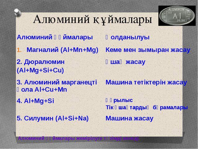 Алюминий құймалары Алюминий құймалары жемірілуге төзімді келеді. Алюминий құй...