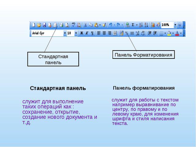 Стандартная панель служит для выполнение таких операций как : сохранение, от...
