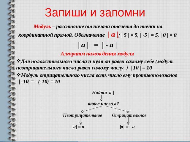 Запиши и запомни Модуль – расстояние от начала отсчета до точки на координатн...