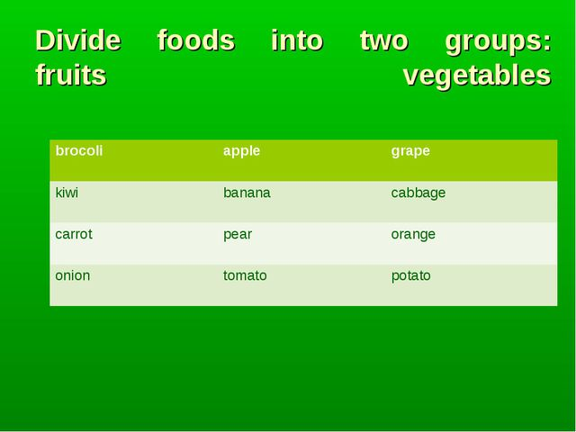 Divide foods into two groups: fruits vegetables brocoliapplegrape kiwibana...