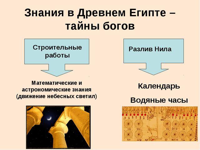 Знания в Древнем Египте – тайны богов Строительные работы Математические и ас...