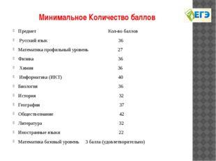 Минимальное Количество баллов Предмет Кол-во баллов Русский язык 36 Математи
