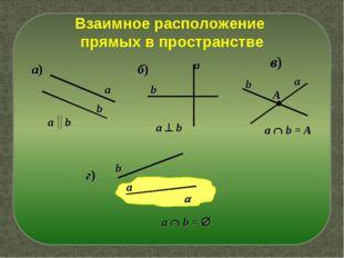 Взаимное расположение прямых в пространстве а) а b a b а b б) a  b в) а b A