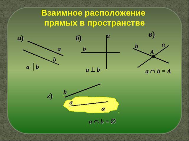 Взаимное расположение прямых в пространстве а) а b a b а b б) a  b в) а b A...
