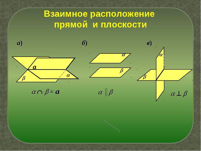 Взаимное расположение прямой и плоскости а)   б)    в)  а     = a ...
