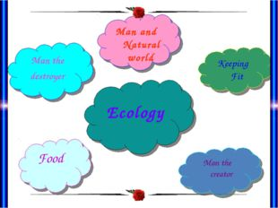 Ecology Man the destroyer Keeping Fit Food Man the creator Man and Natural w