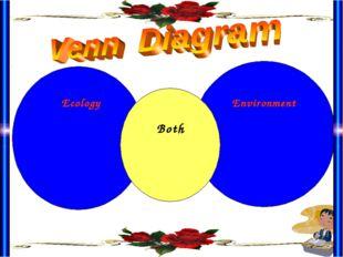 Environment Ecology Both